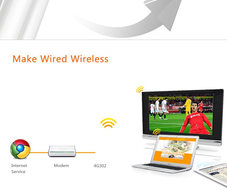 tenda 4g302 wireless n300 3g 4g router die chinesische offizielle webseite von tenda ein. Black Bedroom Furniture Sets. Home Design Ideas