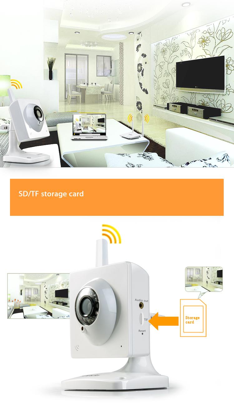 C5 HD Cube IP Camera