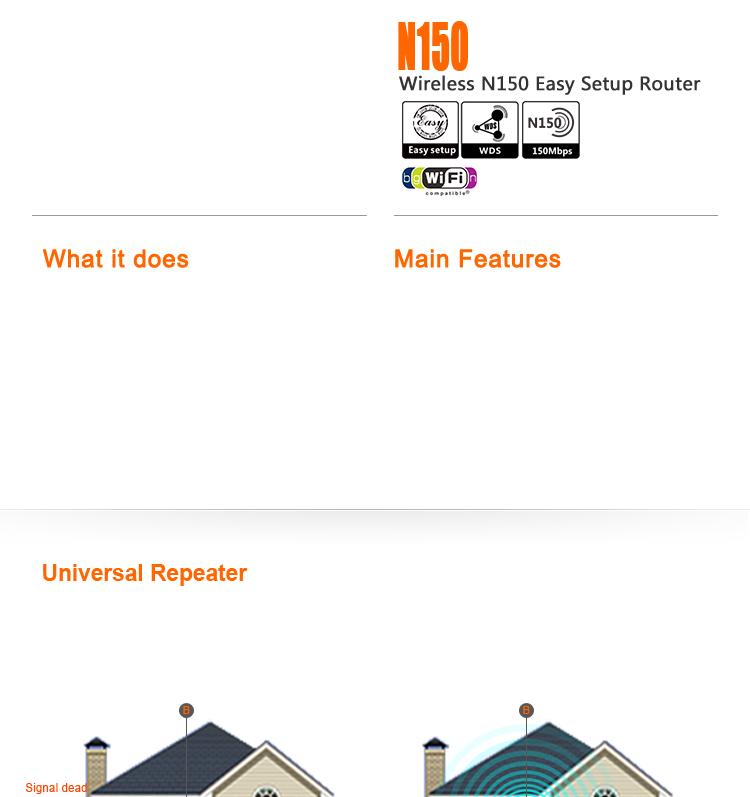 N150 Wireless N150 Easy Setup Router
